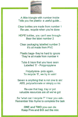 A Poem On Recycling Lightwater