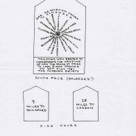 3-Colin Woodward's diagram