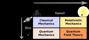 quantum-mechanics
