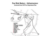 2-Fan Hole Battery